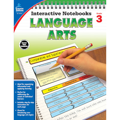 Interactive notebooks Languaje arts